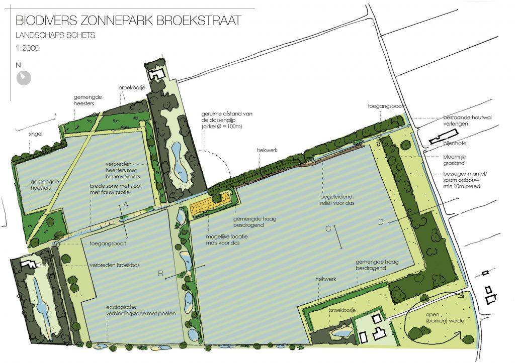 Zonnepark Klarenbeek