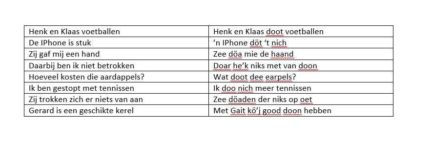voorbeeld-twentse-werkwoorden