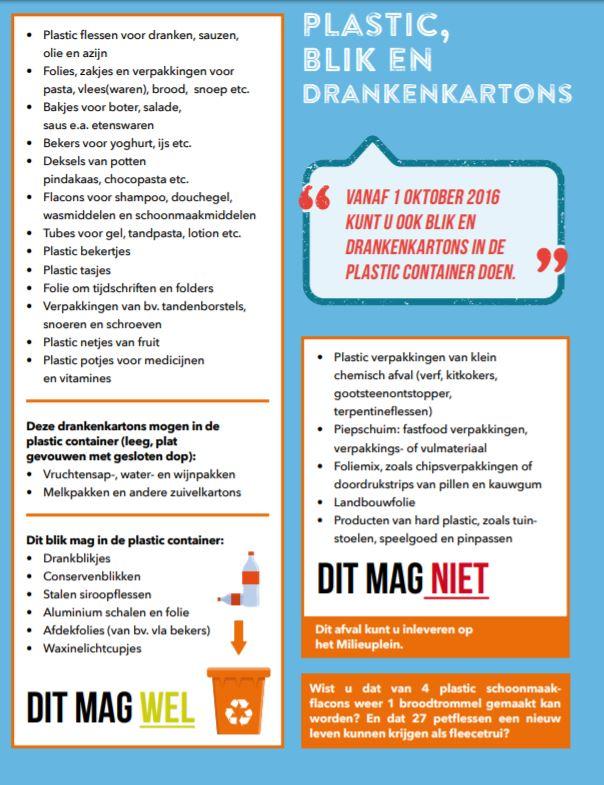 Om Gek Van Te Worden Dit Mag Allemaal Niet Bij Het Plasticafval Indebuurt Haarlem