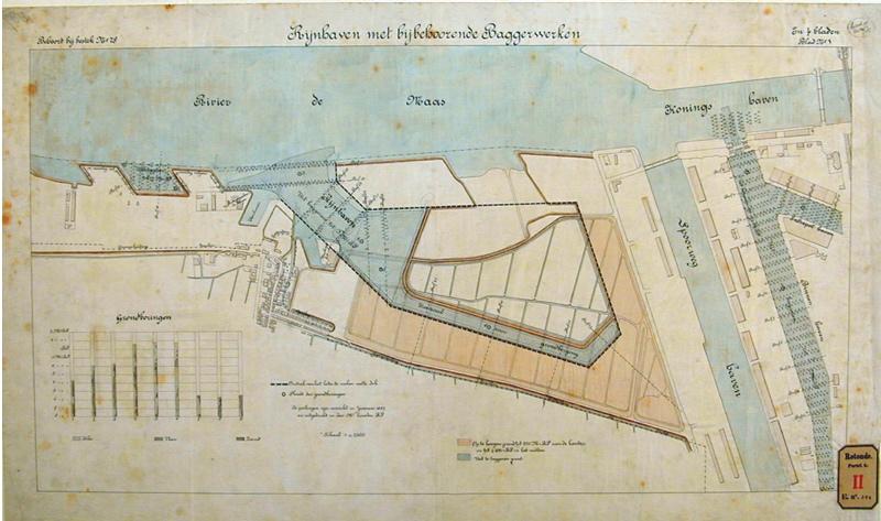 kaart van de Rijnhaven uit 1887